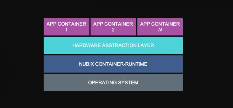 Nubix raises seed funding for tiny container development