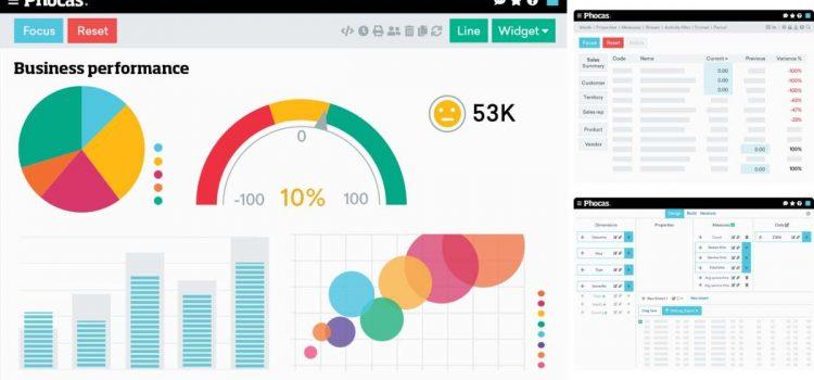 Cloud data analytics service Phocas raises $34 million to grow AI, global footprint